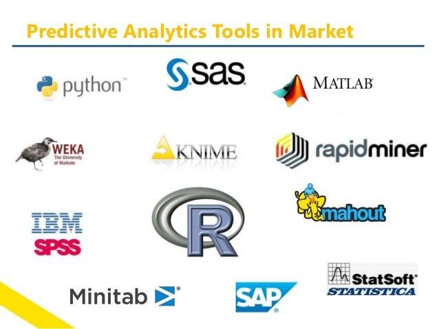 data analsys tools